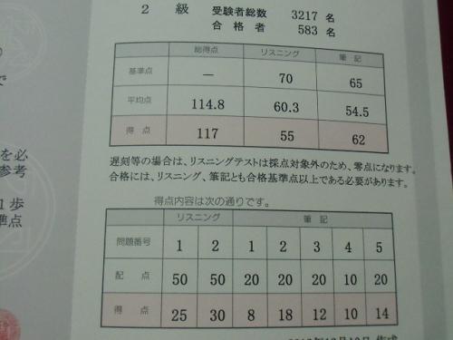 Cimg1584